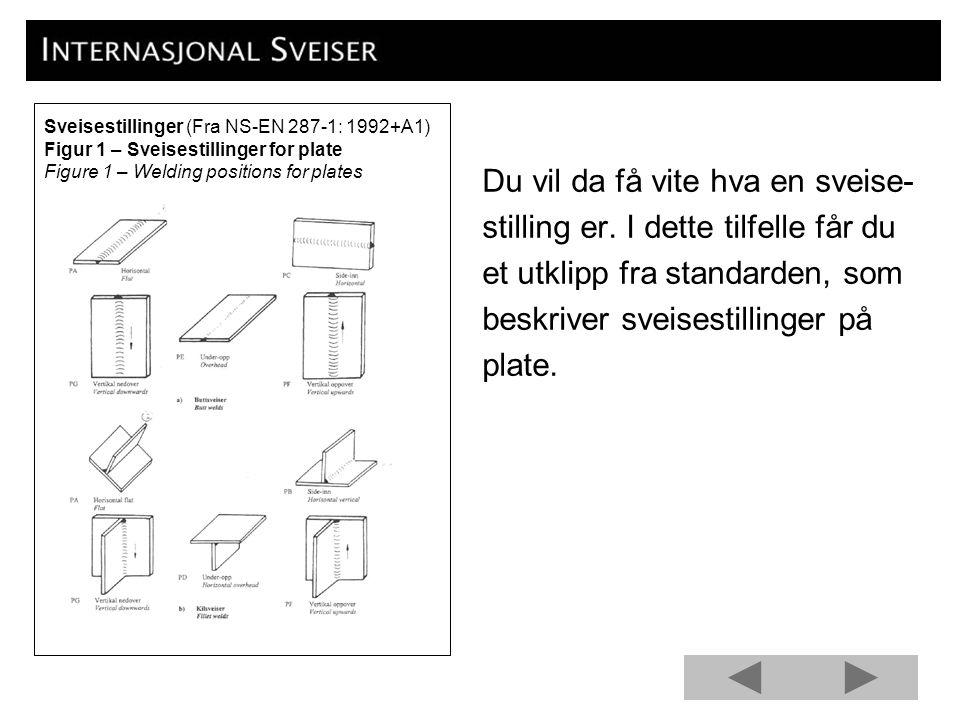 Du vil da få vite hva en sveise- stilling er. I dette tilfelle får du et utklipp fra standarden, som beskriver sveisestillinger på plate. Sveisestilli