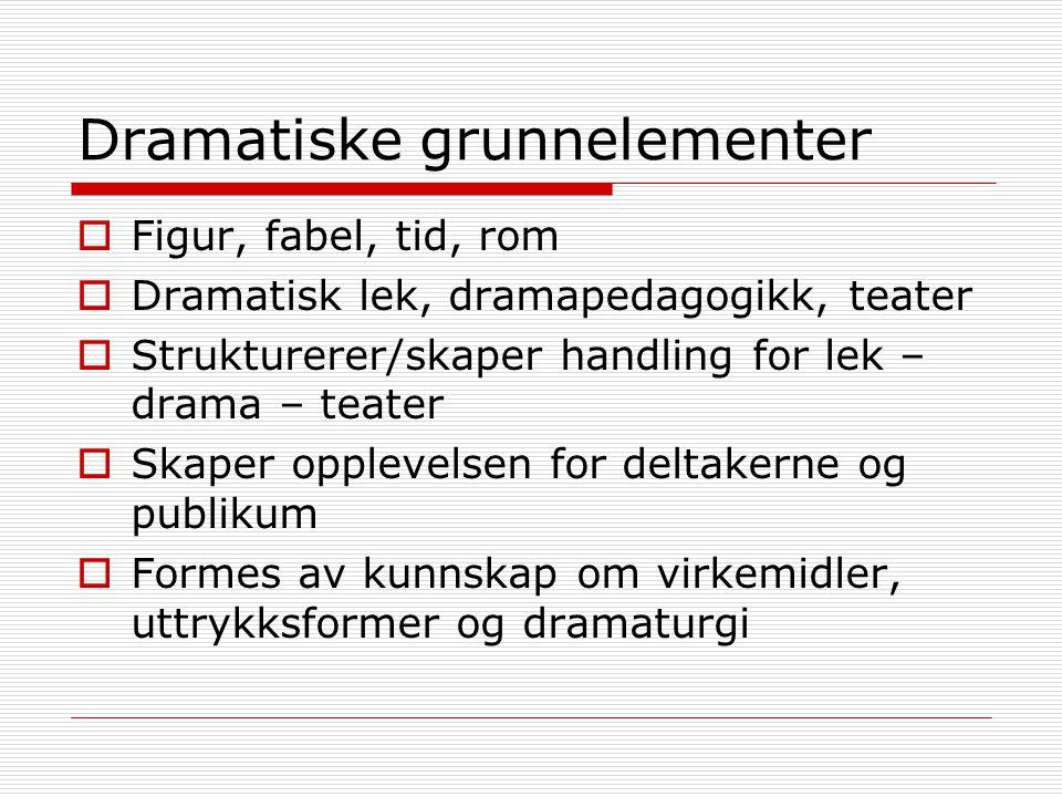 Dramatiske grunnelementer  Figur, fabel, tid, rom  Dramatisk lek, dramapedagogikk, teater  Strukturerer/skaper handling for lek – drama – teater 