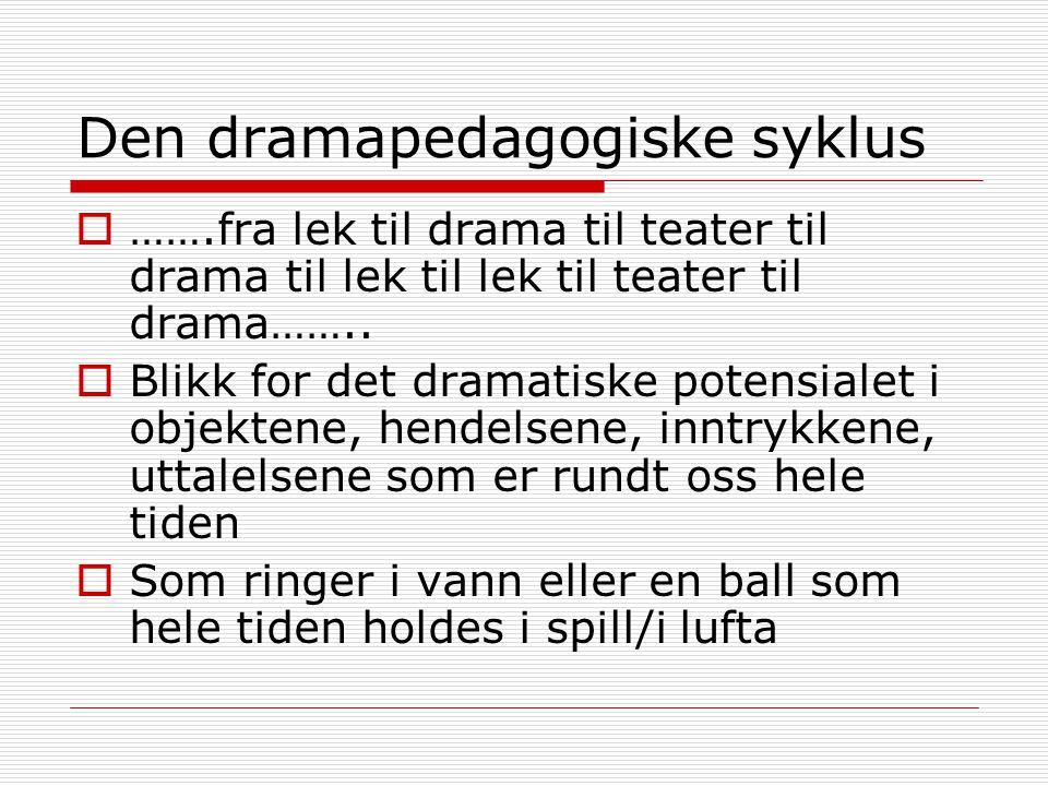 Den dramapedagogiske syklus  …….fra lek til drama til teater til drama til lek til lek til teater til drama……..  Blikk for det dramatiske potensiale