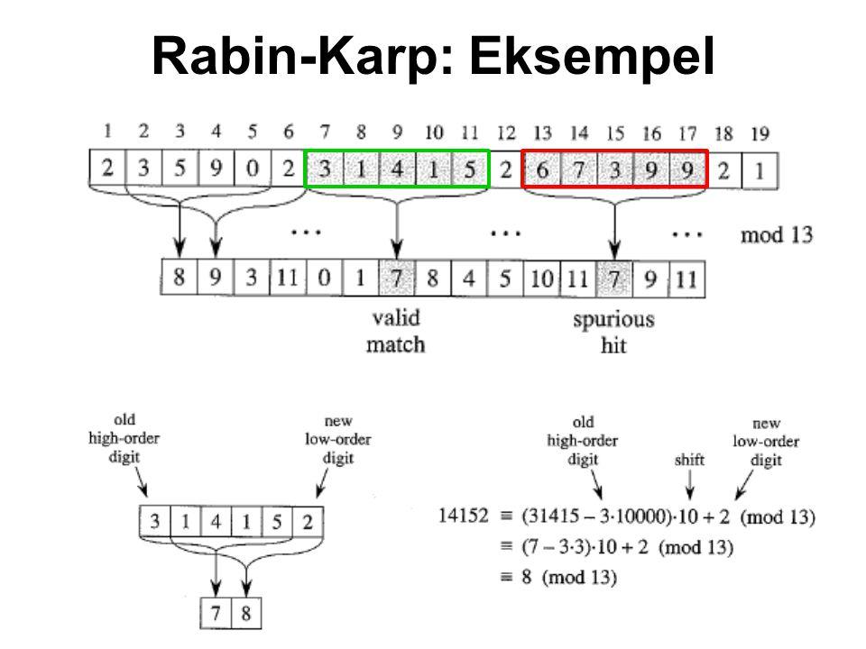 Rabin-Karp: Eksempel