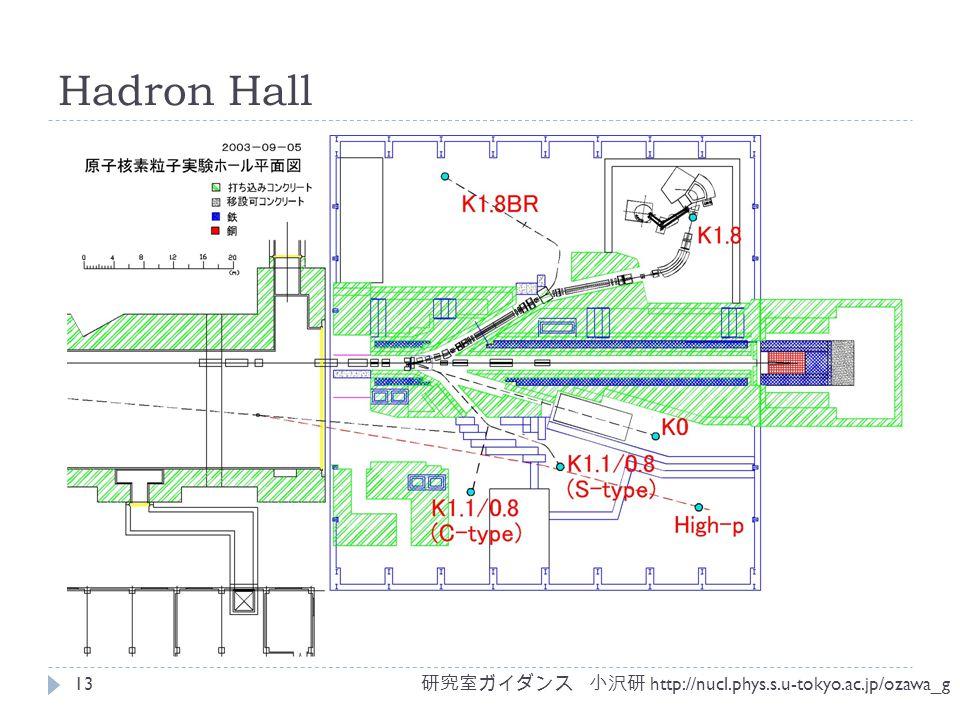 Hadron Hall 研究室ガイダンス 小沢研 http://nucl.phys.s.u-tokyo.ac.jp/ozawa_g 13