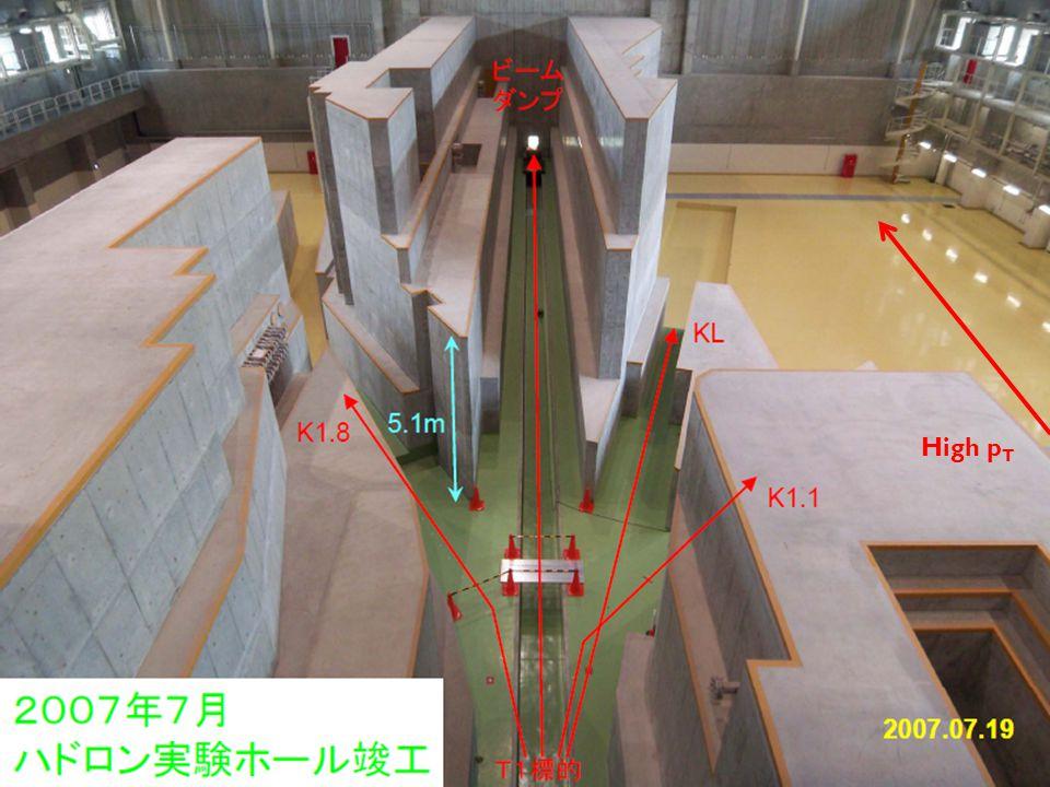 研究室ガイダンス 小沢研 http://nucl.phys.s.u-tokyo.ac.jp/ozawa_g 14 High p T