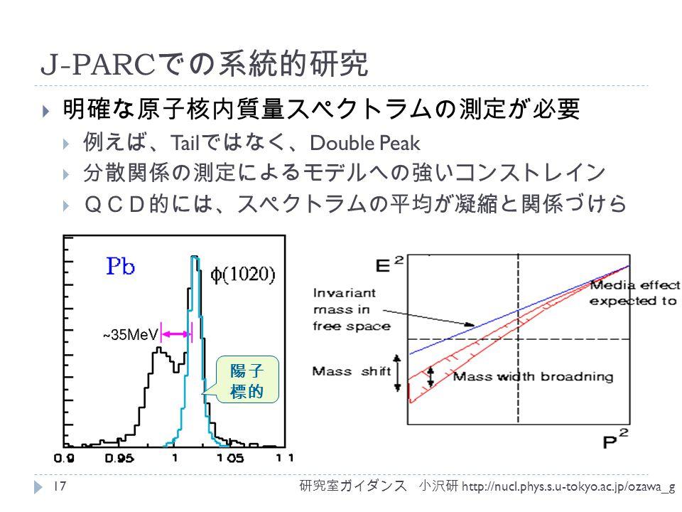 J-PARC での系統的研究  明確な原子核内質量スペクトラムの測定が必要  例えば、 Tail ではなく、 Double Peak  分散関係の測定によるモデルへの強いコンストレイン  QCD的には、スペクトラムの平均が凝縮と関係づけら れる 研究室ガイダンス 小沢研 http://nucl.phys.s.u-tokyo.ac.jp/ozawa_g 17 陽子 標的
