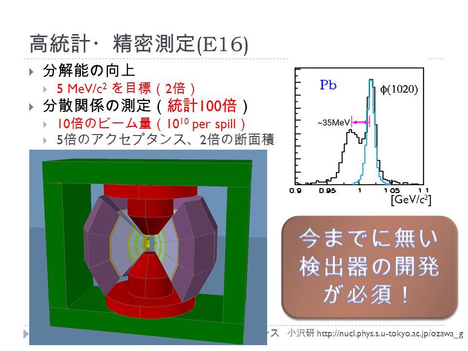 高統計・精密測定 (E16)  分解能の向上  5 MeV/c 2 を目標( 2 倍)  分散関係の測定(統計 100 倍)  10 倍のビーム量( 10 10 per spill )  5 倍のアクセプタンス、 2 倍の断面積 [GeV/c 2 ] 研究室ガイダンス 小沢研 http://nucl.phys.s.u-tokyo.ac.jp/ozawa_g 18