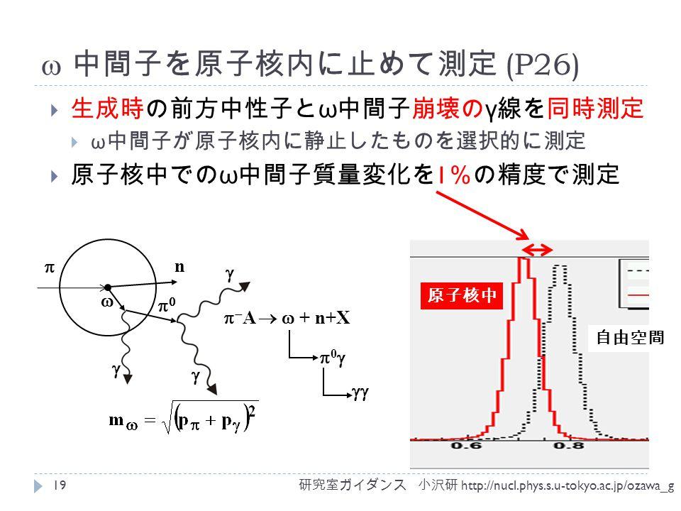 研究室ガイダンス 小沢研 http://nucl.phys.s.u-tokyo.ac.jp/ozawa_g  中間子を原子核内に止めて測定 (P26)  生成時の前方中性子と ω 中間子崩壊の γ 線を同時測定  ω 中間子が原子核内に静止したものを選択的に測定  原子核中での ω 中間子質量変化を 1 %の精度で測定 19       n   A   + n+X  00 自由空間 原子核中