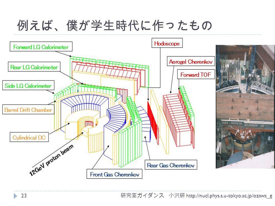 例えば、僕が学生時代に作ったもの 研究室ガイダンス 小沢研 http://nucl.phys.s.u-tokyo.ac.jp/ozawa_g 23