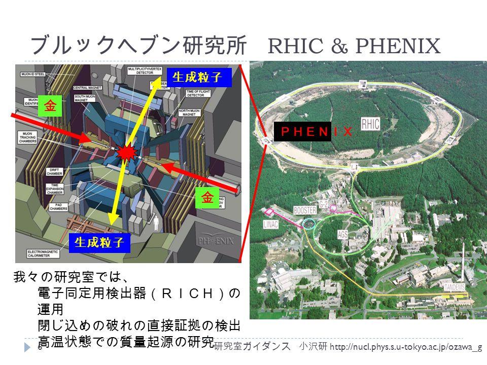 ブルックヘブン研究所 RHIC & PHENIX 我々の研究室では、 電子同定用検出器(RICH)の 運用 閉じ込めの破れの直接証拠の検出 高温状態での質量起源の研究 PHENIX 研究室ガイダンス 小沢研 http://nucl.phys.s.u-tokyo.ac.jp/ozawa_g 6 金 金 生成粒子
