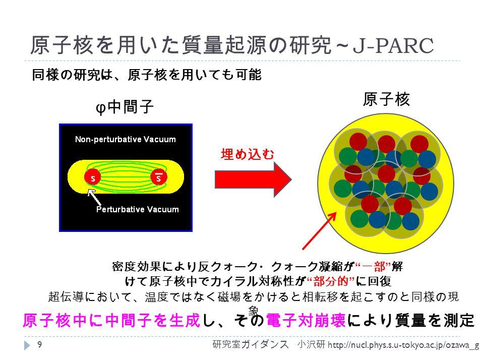 原子核を用いた質量起源の研究~ J-PARC 同様の研究は、原子核を用いても可能 研究室ガイダンス 小沢研 http://nucl.phys.s.u-tokyo.ac.jp/ozawa_g 9 ss 埋め込む 密度効果により反クォーク・クォーク凝縮が 一部 解 けて原子核中でカイラル対称性が 部分的 に回復 φ 中間子 原子核 原子核中に中間子を生成  、  より  を  定 超伝導において、温度ではなく磁場をかけると相転移を起こすのと同様の現 象