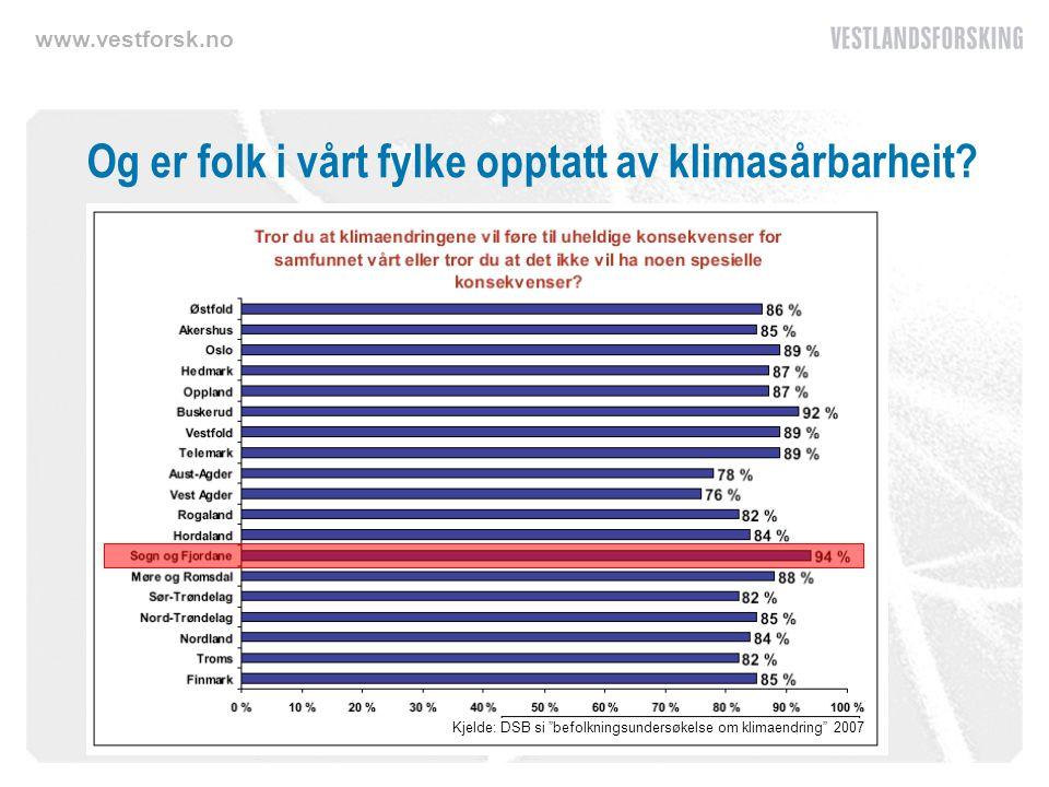 www.vestforsk.no Kjelde: DSB si befolkningsundersøkelse om klimaendring 2007 Og er folk i vårt fylke opptatt av klimasårbarheit