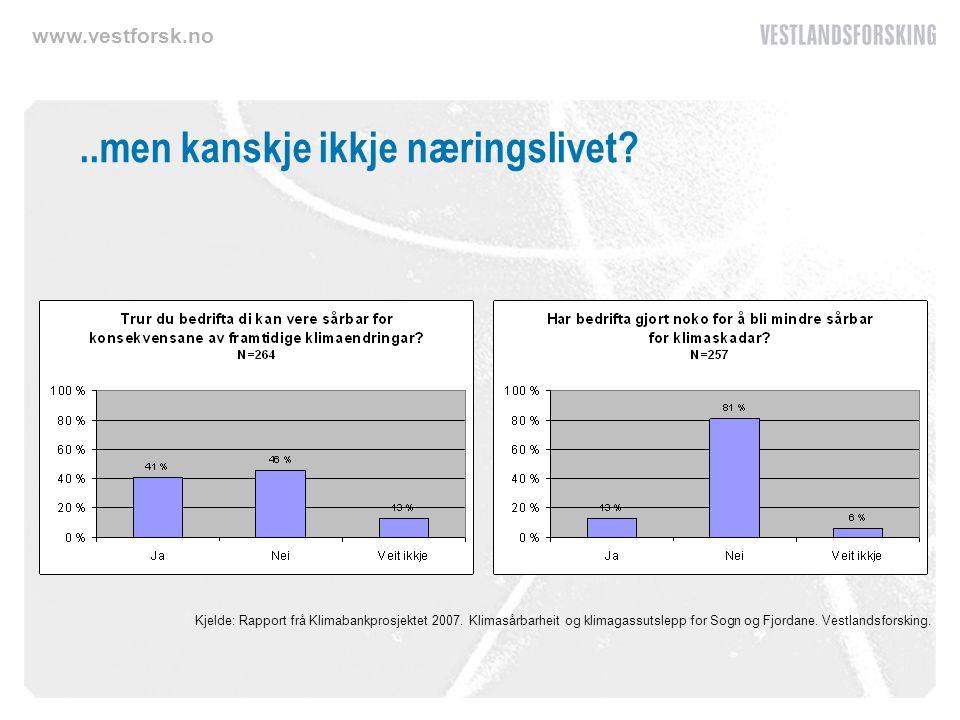 www.vestforsk.no..men kanskje ikkje næringslivet. Kjelde: Rapport frå Klimabankprosjektet 2007.