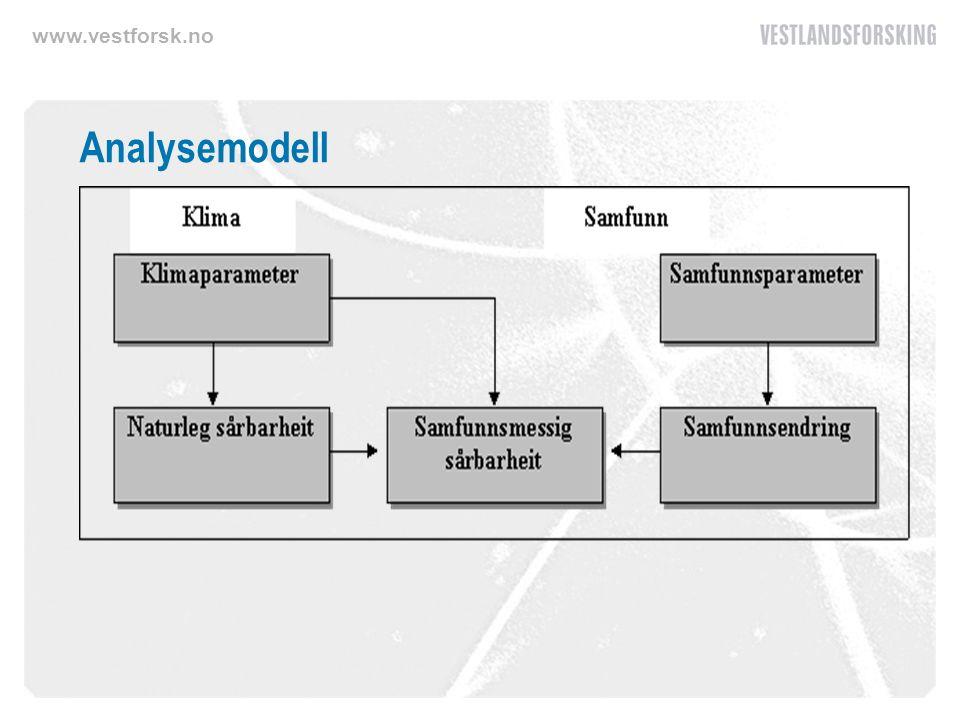 www.vestforsk.no Analysemodell