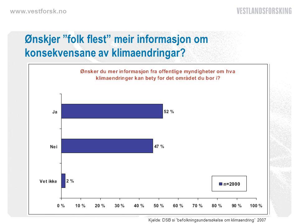 www.vestforsk.no Ønskjer folk flest meir informasjon om konsekvensane av klimaendringar.