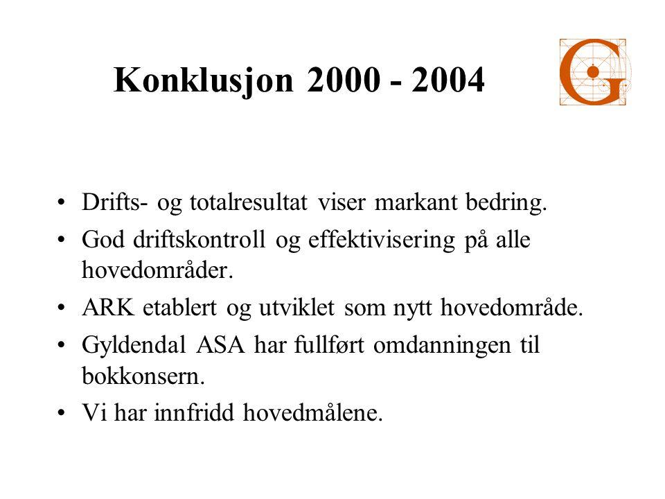 Konklusjon 2000 - 2004 Drifts- og totalresultat viser markant bedring.