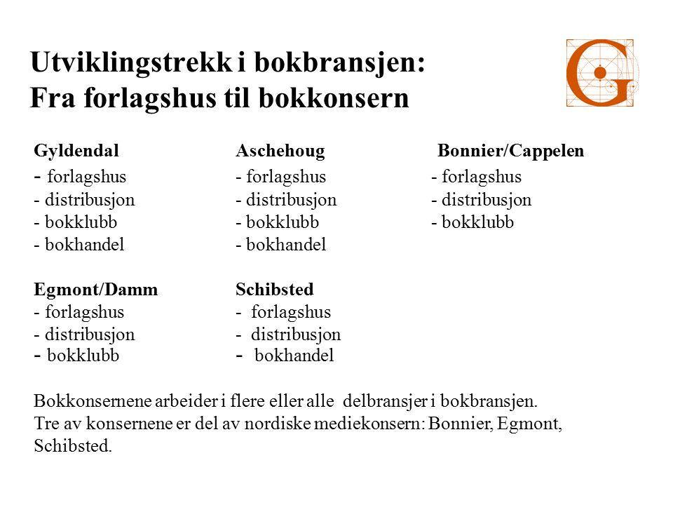 Utviklingstrekk i bokbransjen: Fra forlagshus til bokkonsern GyldendalAschehougBonnier/Cappelen - forlagshus- forlagshus - forlagshus - distribusjon- distribusjon - distribusjon - bokklubb- bokklubb - bokklubb - bokhandel- bokhandel Egmont/DammSchibsted - forlagshus- forlagshus - distribusjon- distribusjon - bokklubb - bokhandel Bokkonsernene arbeider i flere eller alle delbransjer i bokbransjen.