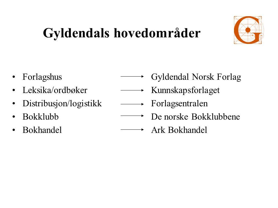 Gyldendals hovedområder ForlagshusGyldendal Norsk Forlag Leksika/ordbøkerKunnskapsforlaget Distribusjon/logistikkForlagsentralen BokklubbDe norske Bokklubbene BokhandelArk Bokhandel