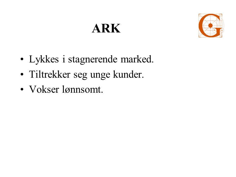 ARK Lykkes i stagnerende marked. Tiltrekker seg unge kunder. Vokser lønnsomt.