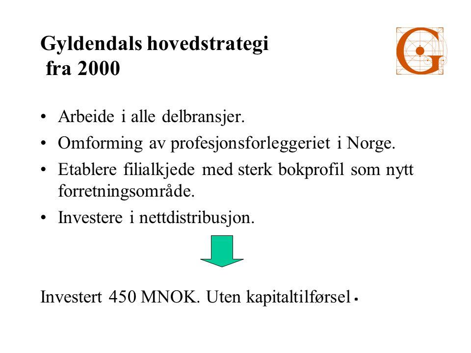 Gyldendals hovedstrategi fra 2000 Arbeide i alle delbransjer.
