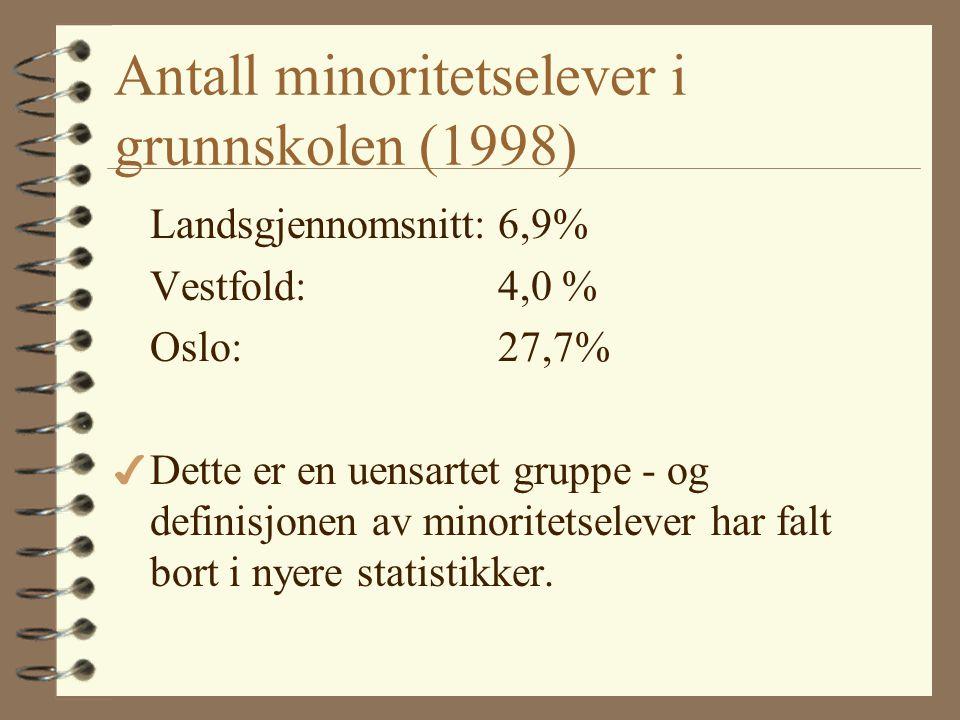 Antall minoritetselever i grunnskolen (1998) Landsgjennomsnitt:6,9% Vestfold: 4,0 % Oslo:27,7% 4 Dette er en uensartet gruppe - og definisjonen av minoritetselever har falt bort i nyere statistikker.