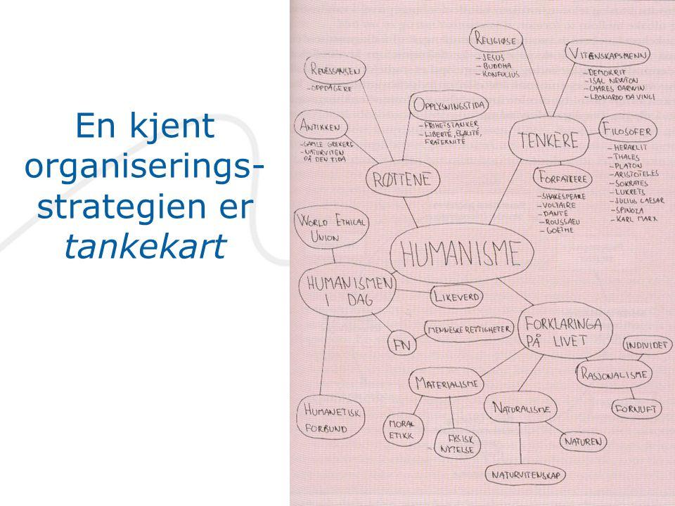 En kjent organiserings- strategien er tankekart