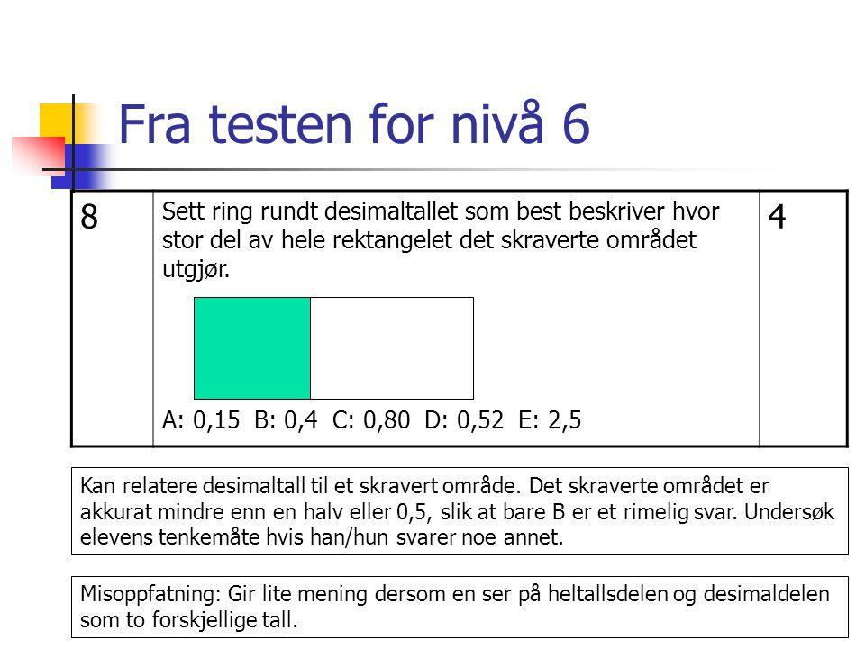 Fra testen for nivå 6 8 Sett ring rundt desimaltallet som best beskriver hvor stor del av hele rektangelet det skraverte området utgjør. A: 0,15 B: 0,
