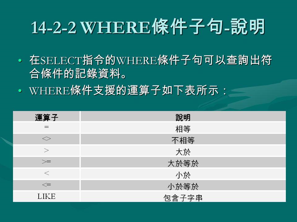14-2-2 WHERE 條件子句 - 說明 在 SELECT 指令的 WHERE 條件子句可以查詢出符 合條件的記錄資料。 在 SELECT 指令的 WHERE 條件子句可以查詢出符 合條件的記錄資料。 WHERE 條件支援的運算子如下表所示:WHERE 條件支援的運算子如下表所示: