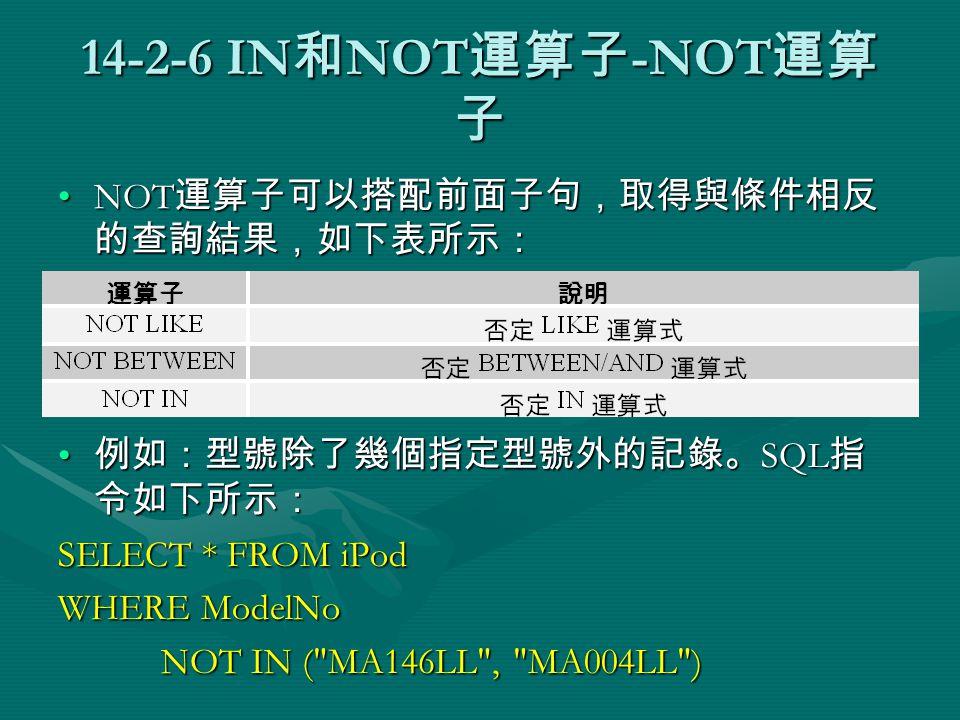 14-2-6 IN 和 NOT 運算子 -NOT 運算 子 NOT 運算子可以搭配前面子句,取得與條件相反 的查詢結果,如下表所示:NOT 運算子可以搭配前面子句,取得與條件相反 的查詢結果,如下表所示: 例如:型號除了幾個指定型號外的記錄。 SQL 指 令如下所示: 例如:型號除了幾個指定型號外的記錄。 SQL 指 令如下所示: SELECT * FROM iPod WHERE ModelNo NOT IN ( MA146LL , MA004LL ) NOT IN ( MA146LL , MA004LL )