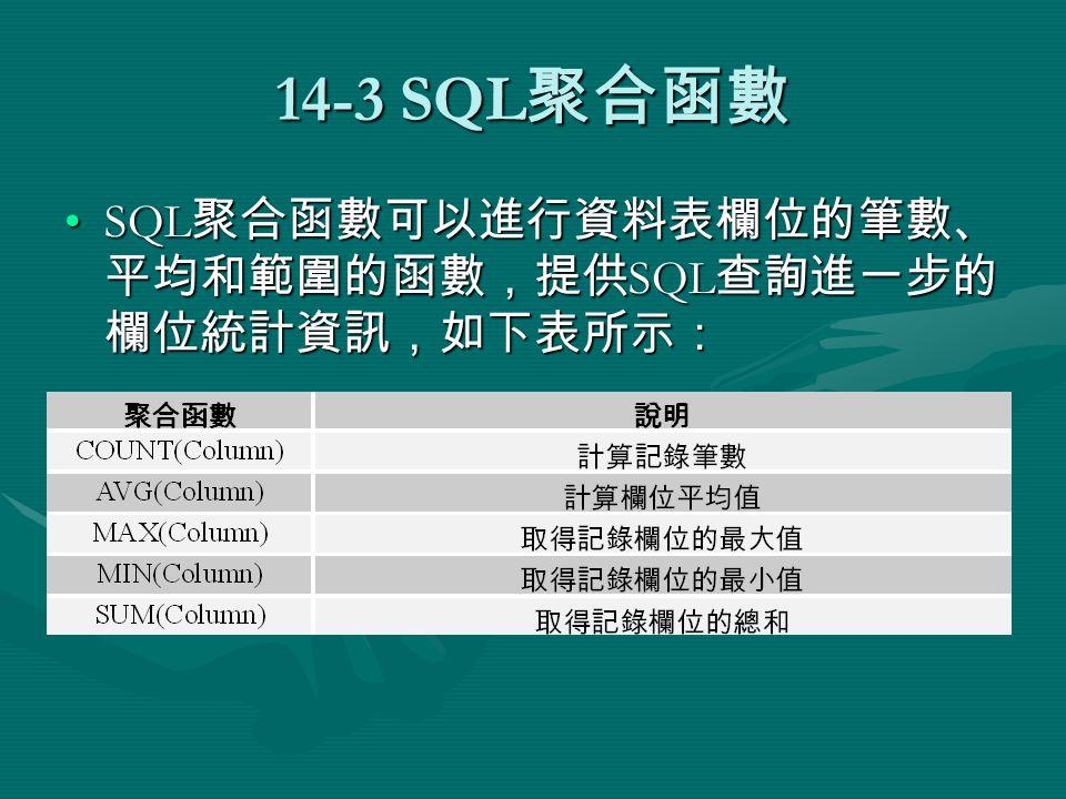14-3 SQL 聚合函數 SQL 聚合函數可以進行資料表欄位的筆數、 平均和範圍的函數,提供 SQL 查詢進一步的 欄位統計資訊,如下表所示:SQL 聚合函數可以進行資料表欄位的筆數、 平均和範圍的函數,提供 SQL 查詢進一步的 欄位統計資訊,如下表所示: