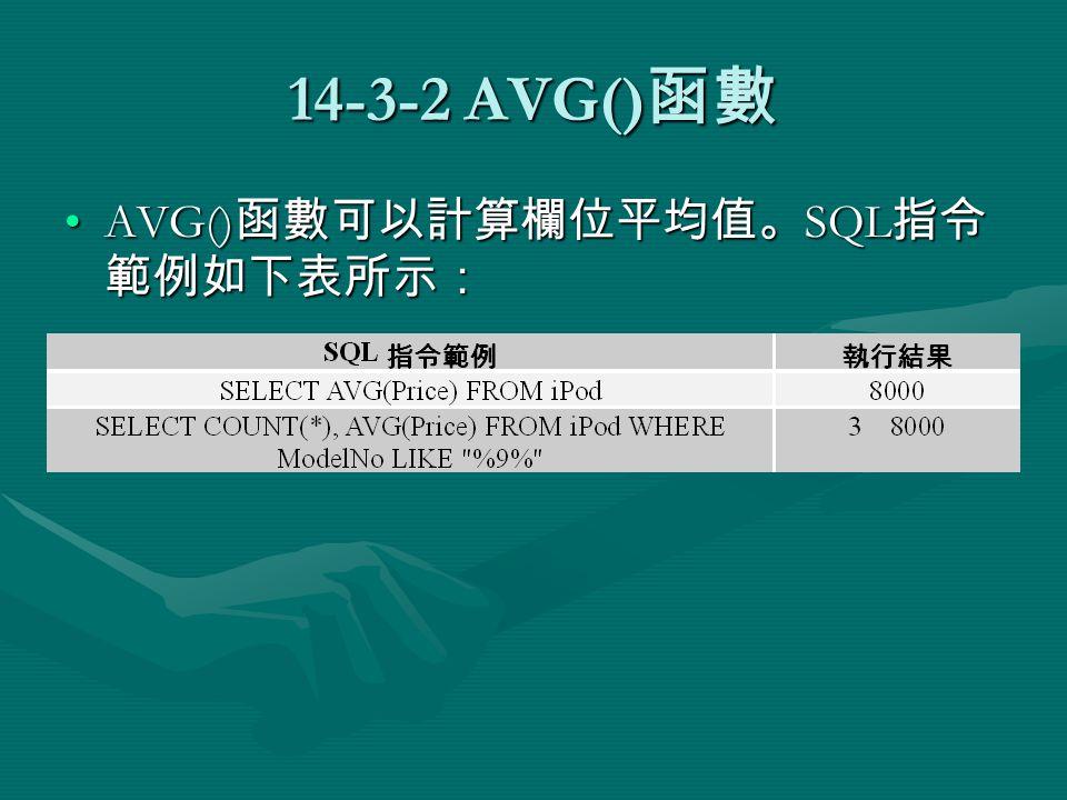 14-3-2 AVG() 函數 AVG() 函數可以計算欄位平均值。 SQL 指令 範例如下表所示:AVG() 函數可以計算欄位平均值。 SQL 指令 範例如下表所示: