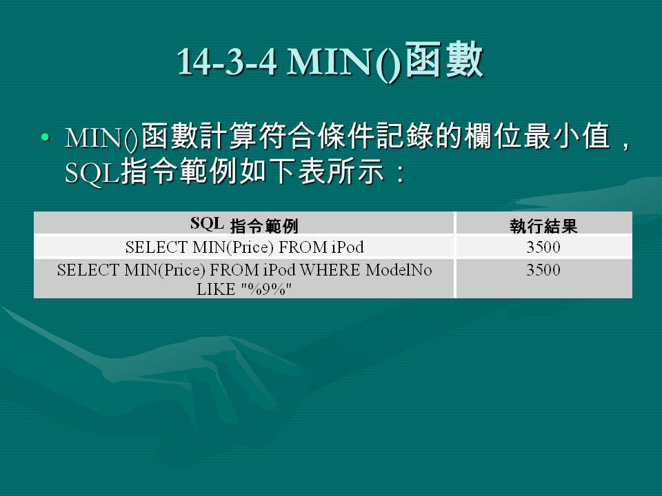 14-3-4 MIN() 函數 MIN() 函數計算符合條件記錄的欄位最小值, SQL 指令範例如下表所示:MIN() 函數計算符合條件記錄的欄位最小值, SQL 指令範例如下表所示: