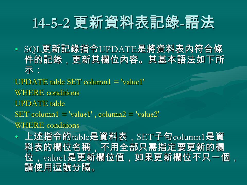 14-5-2 更新資料表記錄 - 語法 SQL 更新記錄指令 UPDATE 是將資料表內符合條 件的記錄,更新其欄位內容。其基本語法如下所 示:SQL 更新記錄指令 UPDATE 是將資料表內符合條 件的記錄,更新其欄位內容。其基本語法如下所 示: UPDATE table SET column1 = value1 WHERE conditions UPDATE table SET column1 = value1 , column2 = value2 WHERE conditions 上述指令的 table 是資料表, SET 子句 column1 是資 料表的欄位名稱,不用全部只需指定要更新的欄 位, value1 是更新欄位值,如果更新欄位不只一個, 請使用逗號分隔。 上述指令的 table 是資料表, SET 子句 column1 是資 料表的欄位名稱,不用全部只需指定要更新的欄 位, value1 是更新欄位值,如果更新欄位不只一個, 請使用逗號分隔。