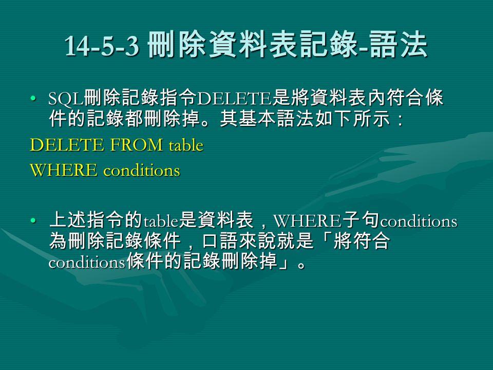 14-5-3 刪除資料表記錄 - 語法 SQL 刪除記錄指令 DELETE 是將資料表內符合條 件的記錄都刪除掉。其基本語法如下所示:SQL 刪除記錄指令 DELETE 是將資料表內符合條 件的記錄都刪除掉。其基本語法如下所示: DELETE FROM table WHERE conditions 上述指令的 table 是資料表, WHERE 子句 conditions 為刪除記錄條件,口語來說就是「將符合 conditions 條件的記錄刪除掉」。 上述指令的 table 是資料表, WHERE 子句 conditions 為刪除記錄條件,口語來說就是「將符合 conditions 條件的記錄刪除掉」。