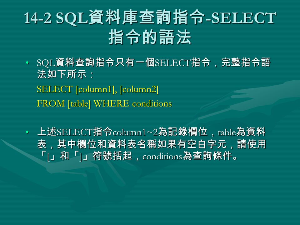 14-2 SQL 資料庫查詢指令 -SELECT 指令的語法 SQL 資料查詢指令只有一個 SELECT 指令,完整指令語 法如下所示:SQL 資料查詢指令只有一個 SELECT 指令,完整指令語 法如下所示: SELECT [column1], [column2] FROM [table] WHERE conditions 上述 SELECT 指令 column1~2 為記錄欄位, table 為資料 表,其中欄位和資料表名稱如果有空白字元,請使用 「 [ 」和「 ] 」符號括起, conditions 為查詢條件。 上述 SELECT 指令 column1~2 為記錄欄位, table 為資料 表,其中欄位和資料表名稱如果有空白字元,請使用 「 [ 」和「 ] 」符號括起, conditions 為查詢條件。