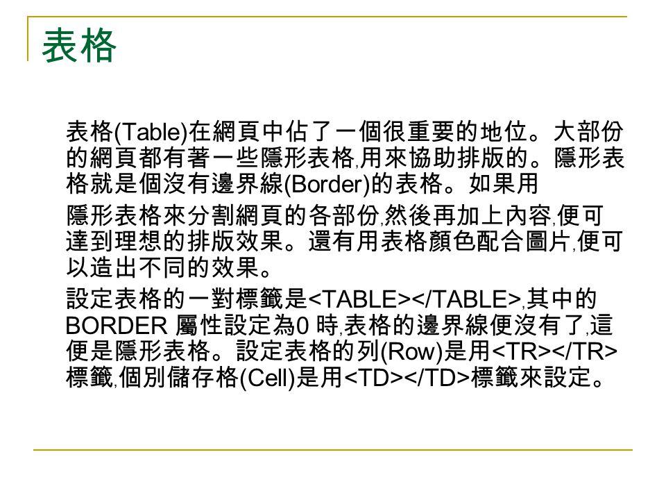 表格 表格 (Table) 在網頁中佔了一個很重要的地位。大部份 的網頁都有著一些隱形表格﹐用來協助排版的。隱形表 格就是個沒有邊界線 (Border) 的表格。如果用 隱形表格來分割網頁的各部份﹐然後再加上內容﹐便可 達到理想的排版效果。還有用表格顏色配合圖片﹐便可 以造出不同的效果。 設定表格的一對標籤是 ﹐其中的 BORDER 屬性設定為 0 時﹐表格的邊界線便沒有了﹐這 便是隱形表格。設定表格的列 (Row) 是用 標籤﹐個別儲存格 (Cell) 是用 標籤來設定。