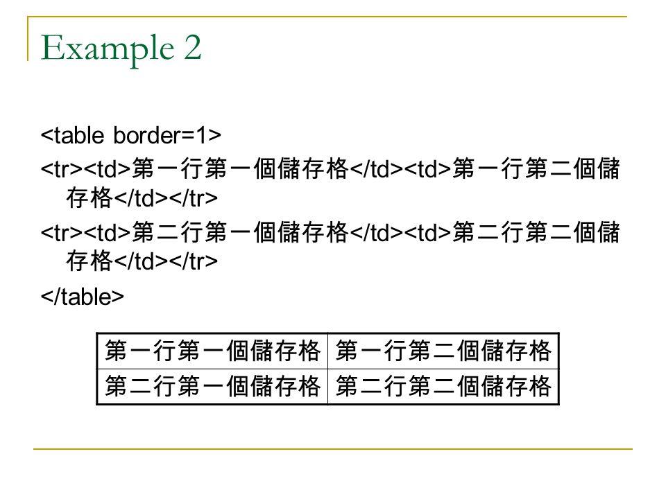 Example 2 第一行第一個儲存格 第一行第二個儲 存格 第二行第一個儲存格 第二行第二個儲 存格 第一行第一個儲存格第一行第二個儲存格 第二行第一個儲存格第二行第二個儲存格