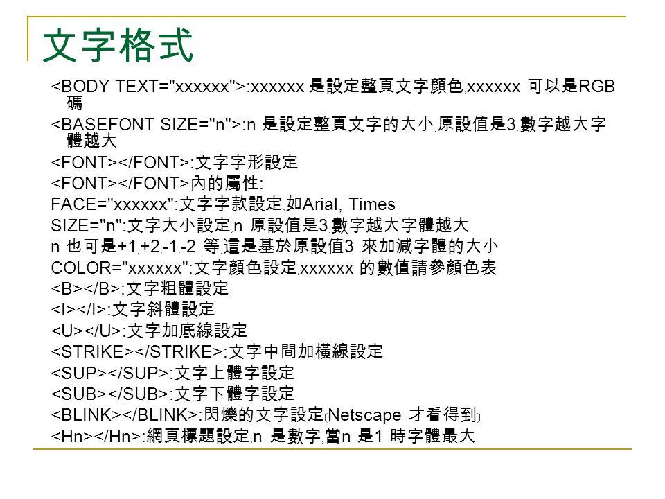 文字格式 :xxxxxx 是設定整頁文字顏色﹐ xxxxxx 可以是 RGB 碼 :n 是設定整頁文字的大小﹐原設值是 3 ﹐數字越大字 體越大 : 文字字形設定 內的屬性 : FACE= xxxxxx : 文字字款設定﹐如 Arial, Times SIZE= n : 文字大小設定﹐ n 原設值是 3 ﹐數字越大字體越大 n 也可是 +1 ﹐ +2 ﹐ -1 ﹐ -2 等﹐這是基於原設值 3 來加減字體的大小 COLOR= xxxxxx : 文字顏色設定﹐ xxxxxx 的數值請參顏色表 : 文字粗體設定 : 文字斜體設定 : 文字加底線設定 : 文字中間加橫線設定 : 文字上體字設定 : 文字下體字設定 : 閃爍的文字設定﹝ Netscape 才看得到﹞ : 網頁標題設定﹐ n 是數字﹐當 n 是 1 時字體最大