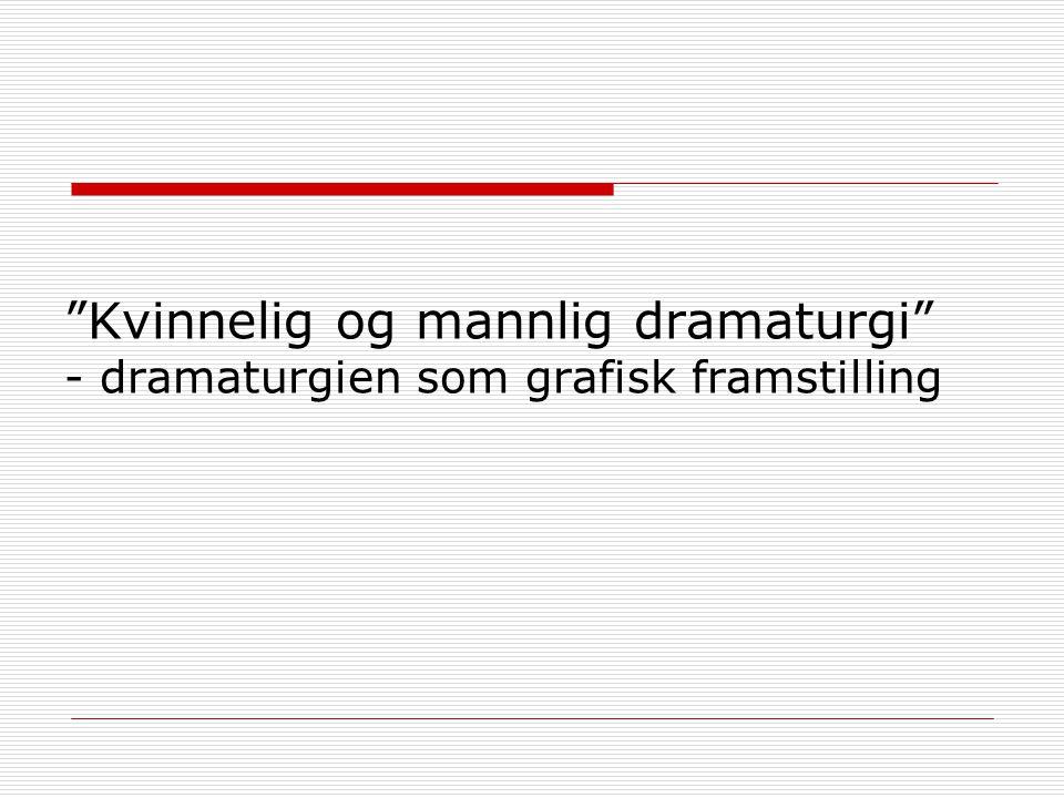 """""""Kvinnelig og mannlig dramaturgi"""" - dramaturgien som grafisk framstilling"""