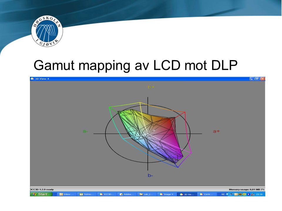 Gamut mapping av LCD mot DLP