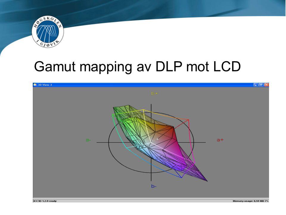 Gamut mapping av DLP mot LCD