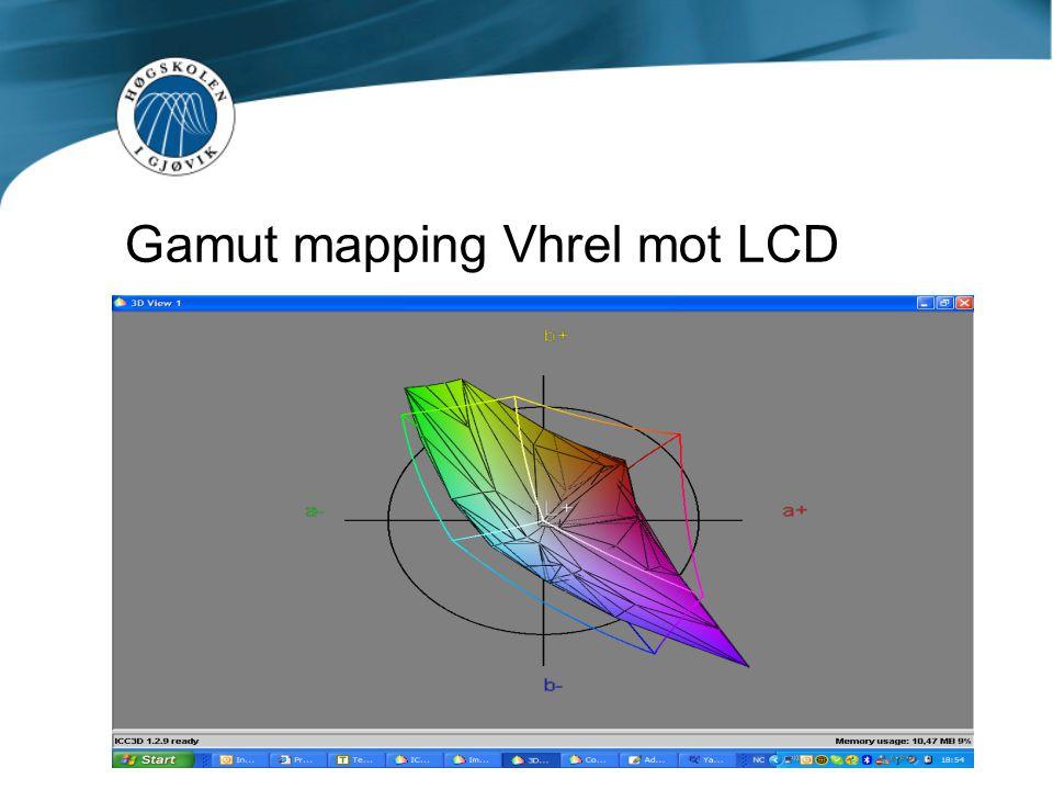Gamut mapping Vhrel mot LCD