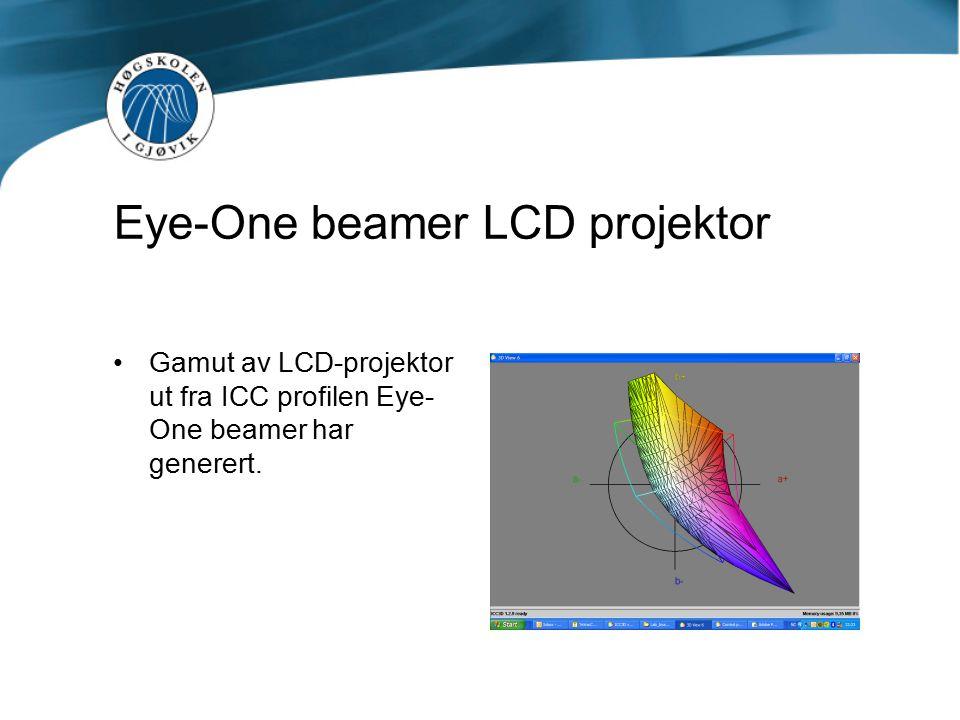 Eye-One beamer LCD projektor Gamut av LCD-projektor ut fra ICC profilen Eye- One beamer har generert.