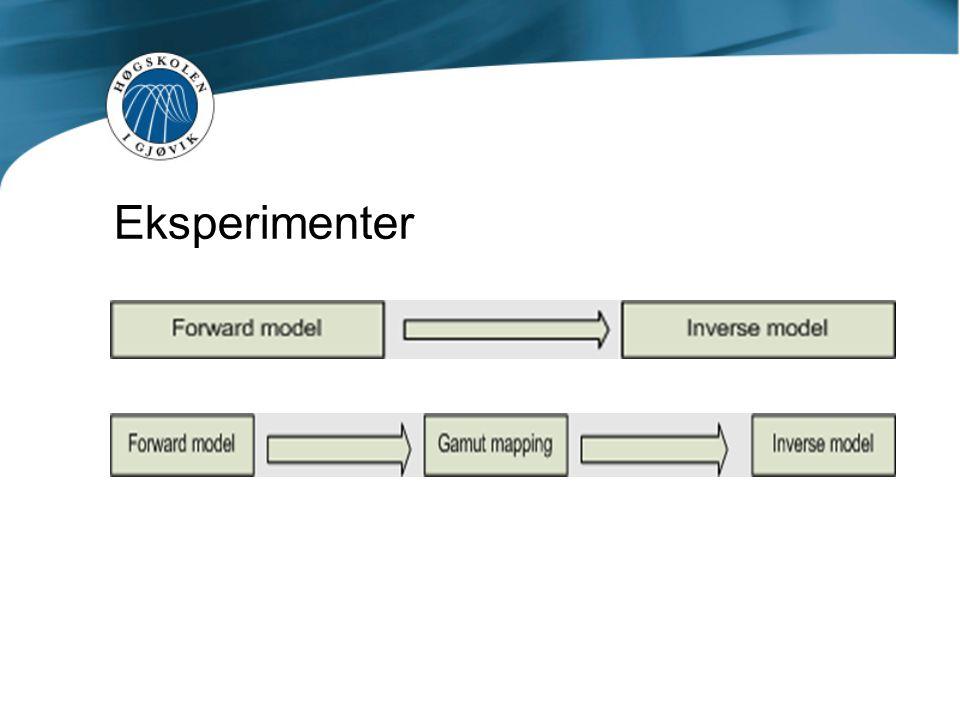 Karakteriseringsmodell 1 PLCC (Piecewise Linear interpolation assuming Constant Chromaticity coordinates) Forward model