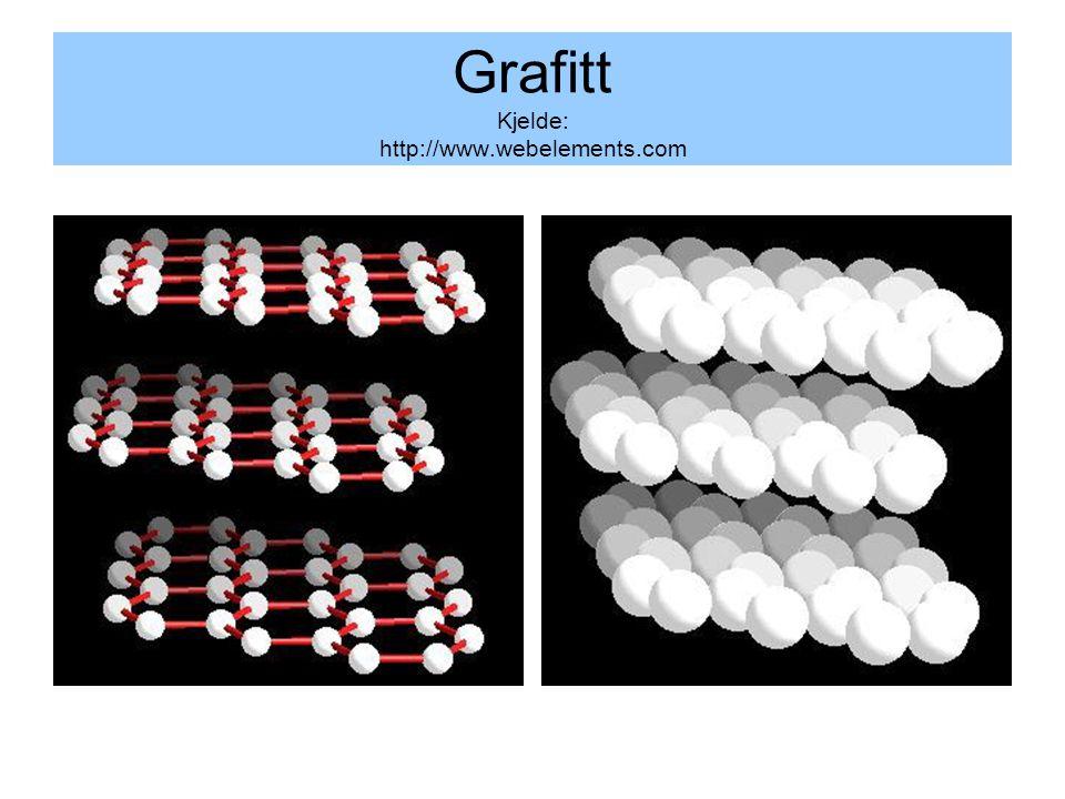 Grafitt Kjelde: http://www.webelements.com
