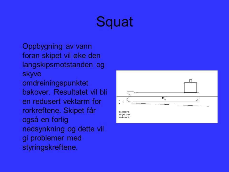 Squat Oppbygning av vann foran skipet vil øke den langskipsmotstanden og skyve omdreiningspunktet bakover. Resultatet vil bli en redusert vektarm for