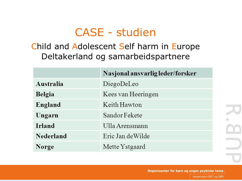 CASE - studien Child and Adolescent Self harm in Europe I alt 30 476 ungdommer, (14 848 jenter og 15 628 )gutter Majoriteten 15 og 16 år Besvarte det samme anonyme spørreskjema i en skoletime Svarprosent fra 80 til 92