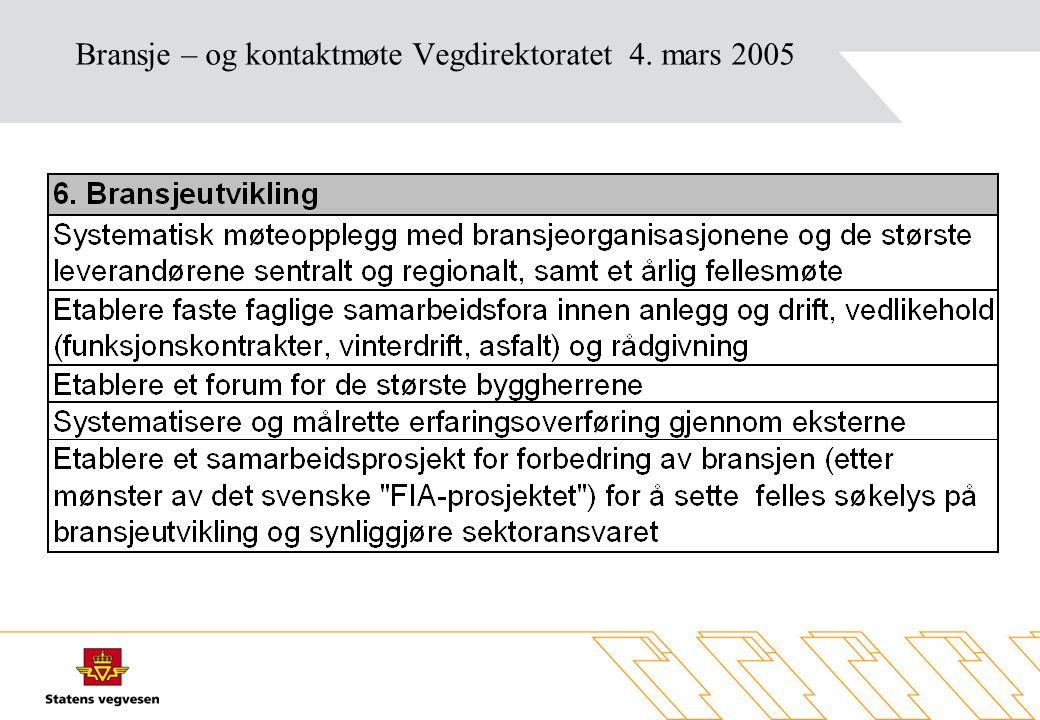 Bransje – og kontaktmøte Vegdirektoratet 4. mars 2005
