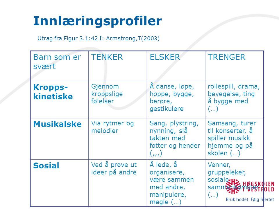 Innlæringsprofiler Utrag fra Figur 3.1:42 I: Armstrong,T(2003) Barn som er svært TENKERELSKERTRENGER Kropps- kinetiske Gjennom kroppslige følelser Å d