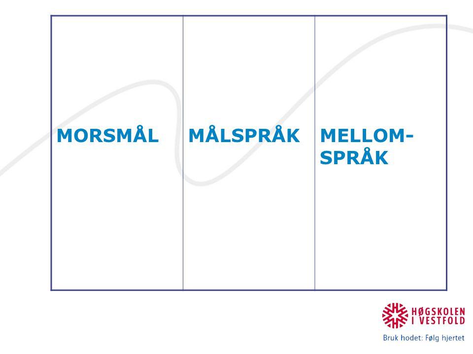Morfologisk sammenligning Morfologi: om hvordan ord er bygd opp Morfem: minste betydningsbærende enhet I norsk har vi bøyningsmorfem (eks: -en) og avledningsmorfem (eks: -lig)