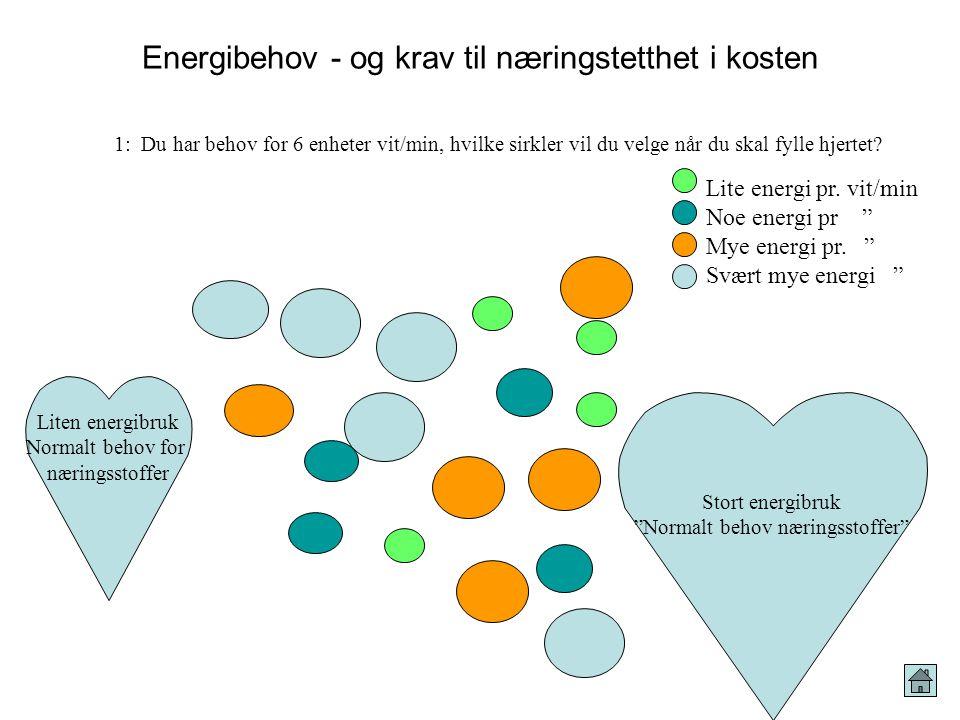 Energi - basis for forståelse av de fleste ernæringsrelaterte problemstillinger Liten fysisk aktivitet (lav energiomsetting) gir lavt matinntak (vekt