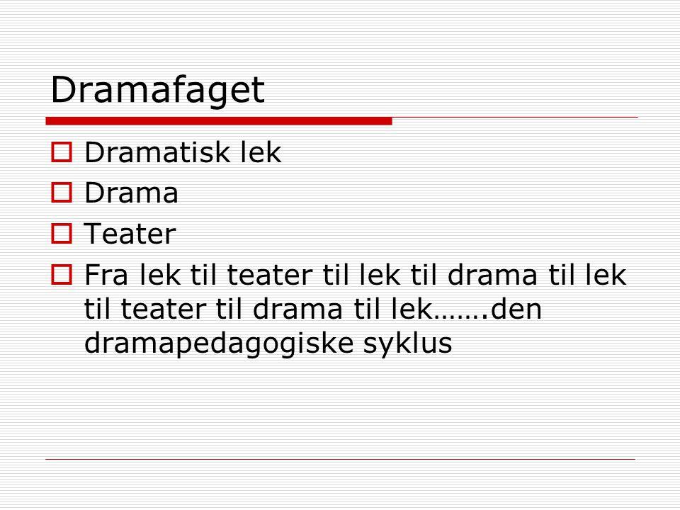Dramafaget  Dramatisk lek  Drama  Teater  Fra lek til teater til lek til drama til lek til teater til drama til lek…….den dramapedagogiske syklus