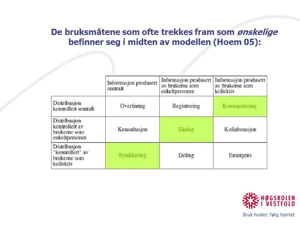 De bruksmåtene som ofte trekkes fram som ønskelige befinner seg i midten av modellen (Hoem 05):